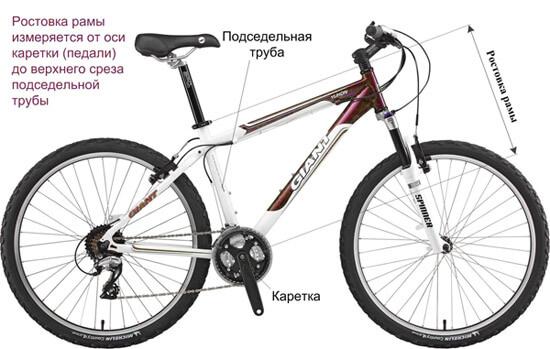Измерение длины рамы велосипеда (схема)