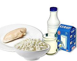 Продукты для 5-дневной диеты (фото)